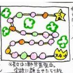 【育児】トークンエコノミー ポイント制を導入してみる